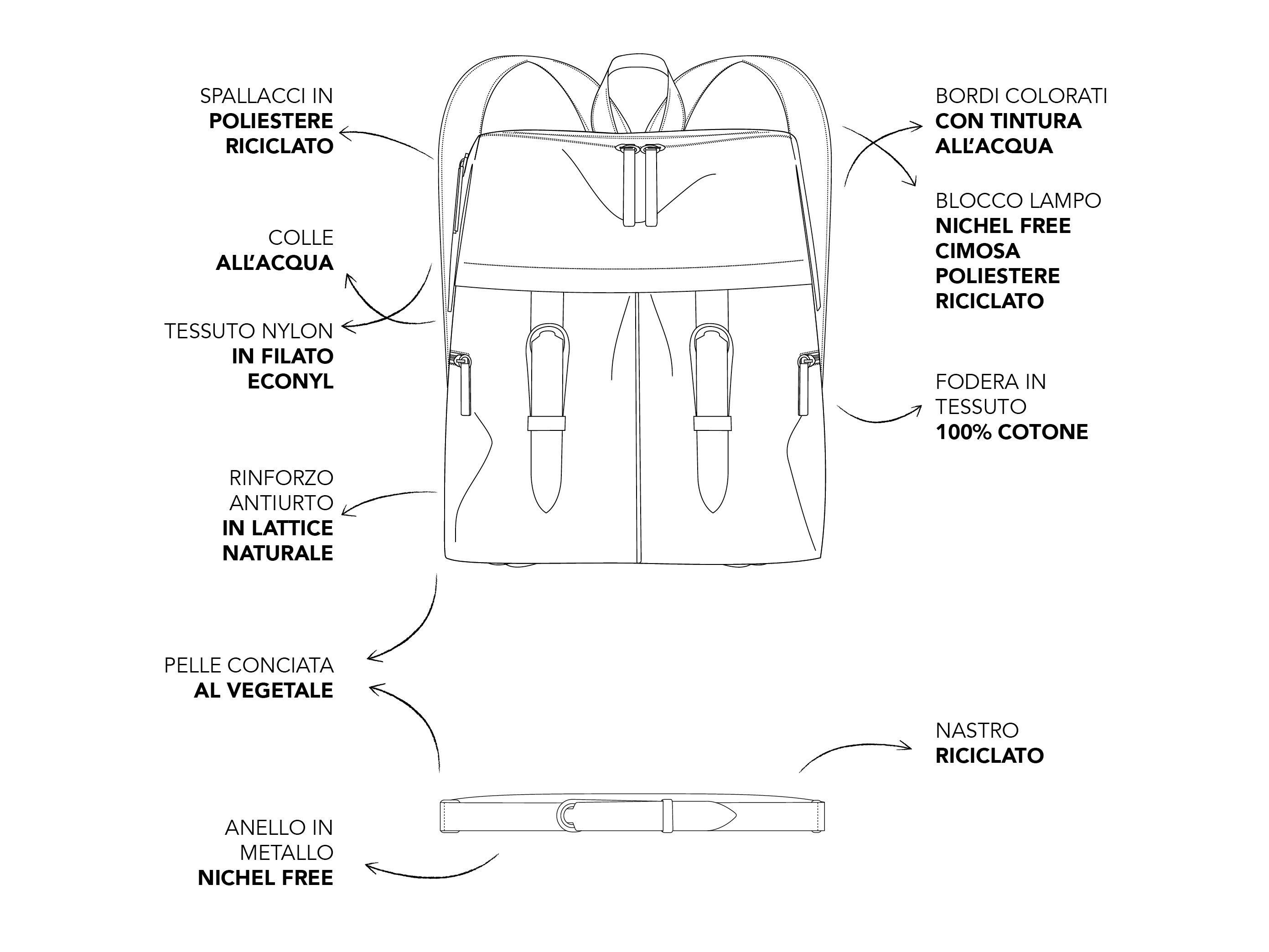 Orciani cinture NoBuckle collezione Autunno-Inverno 2020-2021